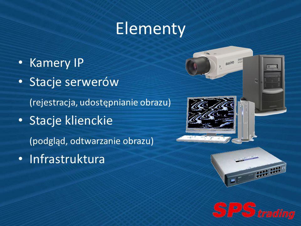 Wymagania Liczba kamer w systemie Podgląd/rejestracja Wizja, fonia Jakość obrazu (rozdzielczość, kompresja, odświeżanie) - na żywo - rejestrowanego Typ kamer Czas zapisu Liczba użytkowników Operacje wykonywane przez stację serwerową Operacje wykonywane przez stację kliencką