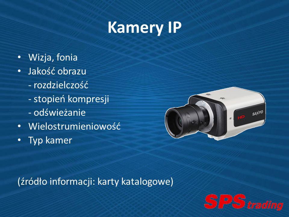 Kamery IP Wizja, fonia Jakość obrazu - rozdzielczość - stopień kompresji - odświeżanie Wielostrumieniowość Typ kamer (źródło informacji: karty katalog