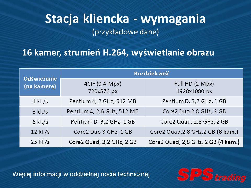 Stacja kliencka - wymagania (przykładowe dane) 16 kamer, strumień H.264, wyświetlanie obrazu Odświeżanie (na kamerę) Rozdzielczość 4CIF (0,4 Mpx) 720x