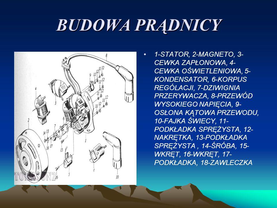 BUDOWA GAŹNIKA BUDOWA GAŹNIKA 1-POKRYWA KOMORY PŁYWAKOWEJ, 2-PŁYWAK, 3- FILTR POWIETRZA, 4-POKRYWA KADŁUBA, 5-PRZEPUSTNICA, 6- IGLICA, 7-WKRĘT REGULACJI DIPŁYWU POWIETRZA, 8-WKRĘT REGULUJĄCY POŁOŻENIE PRZEPUSTNICY, 9-TŁOCZEK, 10- KOREK, 11-KOREK, 12-SPINKA, 13- SPRĘŻYNA, 14-SPRĘŻYNA, 15- SPRĘŻYNA, 16-SPRĘŻYNA, 17- USZCZELKA, 18-USZCZELKA, 19- USZCZELKA, 20-USZCZELKA POKRYWKI, 21-DYSZA, 22-DYSZA, 23-UCHWYT FILTRA, 24-WKRĘT, 25-WKRĘT, 26-ZATAPIACZ PŁYWAKA