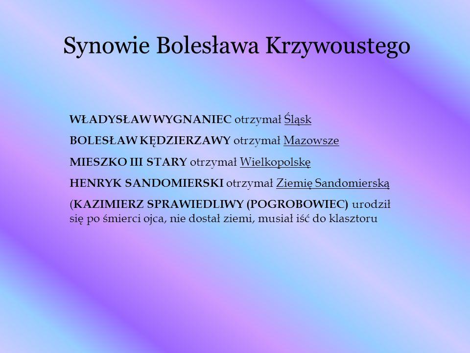 Synowie Bolesława Krzywoustego WŁADYSŁAW WYGNANIEC otrzymał Śląsk BOLESŁAW KĘDZIERZAWY otrzymał Mazowsze MIESZKO III STARY otrzymał Wielkopolskę HENRYK SANDOMIERSKI otrzymał Ziemię Sandomierską ( KAZIMIERZ SPRAWIEDLIWY ( POGROBOWIEC) urodził się po śmierci ojca, nie dostał ziemi, musiał iść do klasztoru