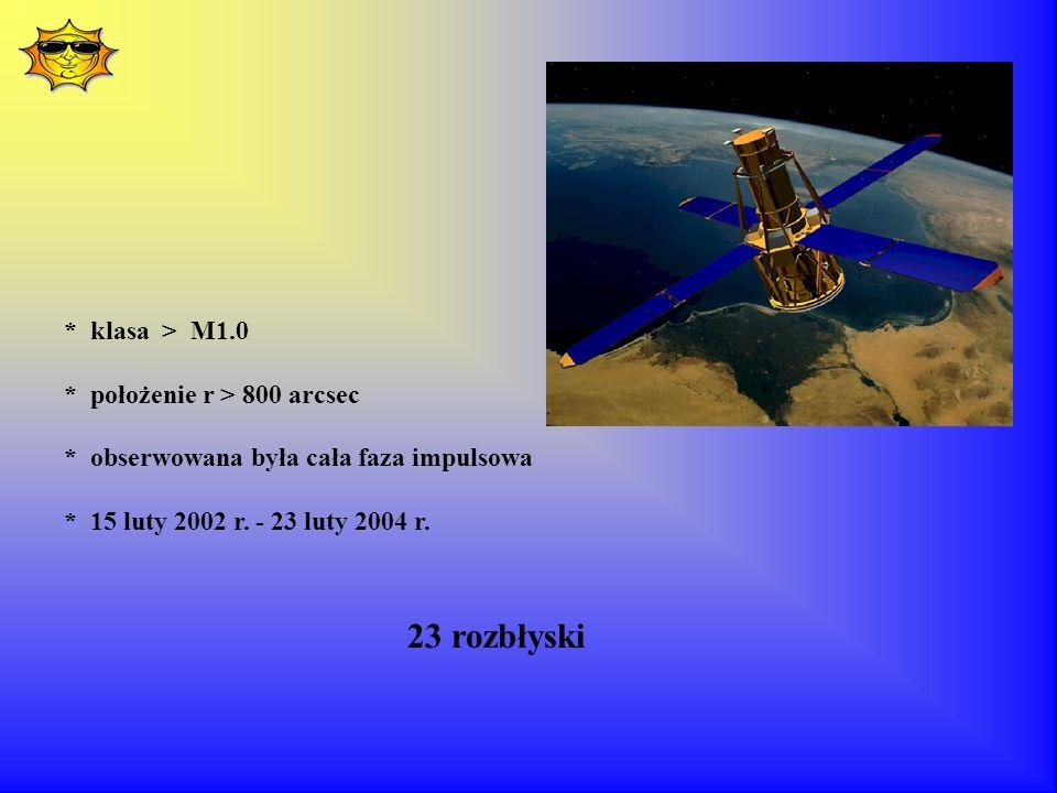 * klasa > M1.0 * położenie r > 800 arcsec * obserwowana była cała faza impulsowa * 15 luty 2002 r.