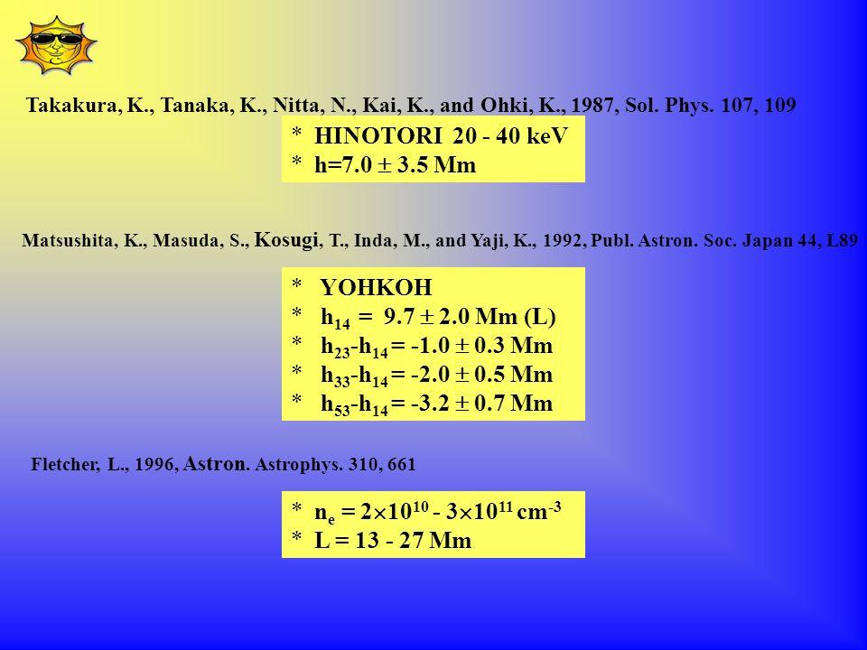 Aschwanden, M.J., Brown, J. C., and Kontar, E. P., 2002, Solar Phys.