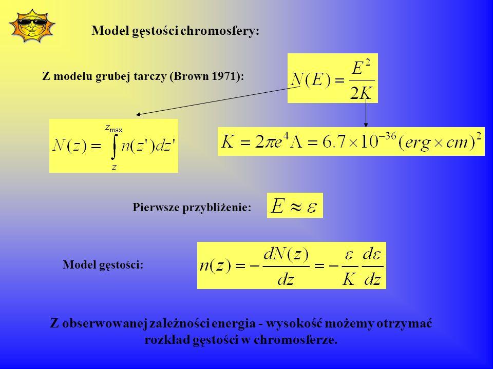 Model gęstości chromosfery: Z modelu grubej tarczy (Brown 1971): Pierwsze przybliżenie: Model gęstości: Z obserwowanej zależności energia - wysokość możemy otrzymać rozkład gęstości w chromosferze.