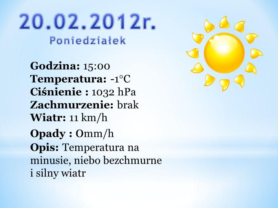 Godzina: 15:00 Temperatura: -1°C Ciśnienie : 1032 hPa Zachmurzenie: brak Wiatr: 11 km/h Opady : 0 mm/h Opis: Temperatura na minusie, niebo bezchmurne