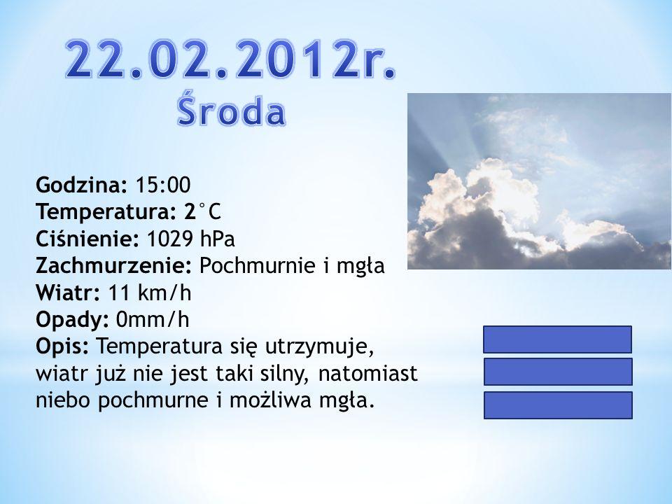 Godzina: 15:00 Temperatura: 4°C Ciśnienie: 1017 hPa Zachmurzenie: Pochmurnie i deszczowo Wiatr: 23 km/h Opady: 1,04 mm/h Opis: Pojawił się deszcz, natomiast niebo jest dalej pochmurne, a temperatura powiększyła się o 2°C