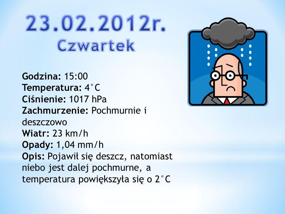 Godzina: 15:00 Temperatura: 7°C Ciśnienie: 1016 hPa Zachmurzenie: Zachmurzenie całkowite i deszczowo Wiatr: 22km/h Opady: 0,7mm/h Opis: Dalej wieje bardzo silny wiatr, temperatura powiększyła się, a deszcz dalej się utrzymuje, ale niebo jest zachmurzone całkowicie.