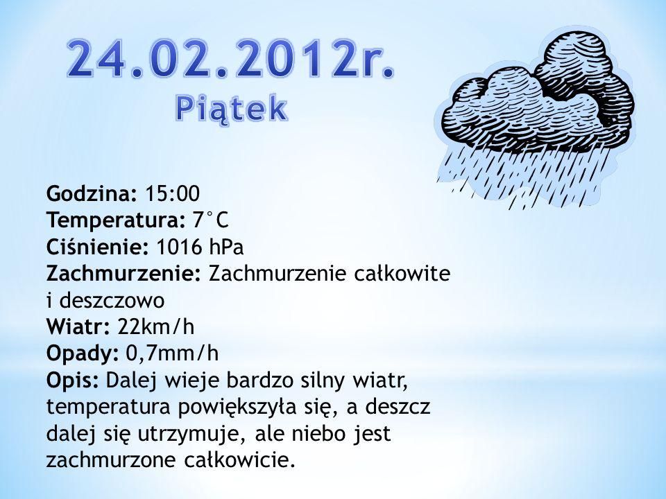 Godzina: 15:00 Temperatura: 7°C Ciśnienie: 1016 hPa Zachmurzenie: Zachmurzenie całkowite i deszczowo Wiatr: 22km/h Opady: 0,7mm/h Opis: Dalej wieje ba