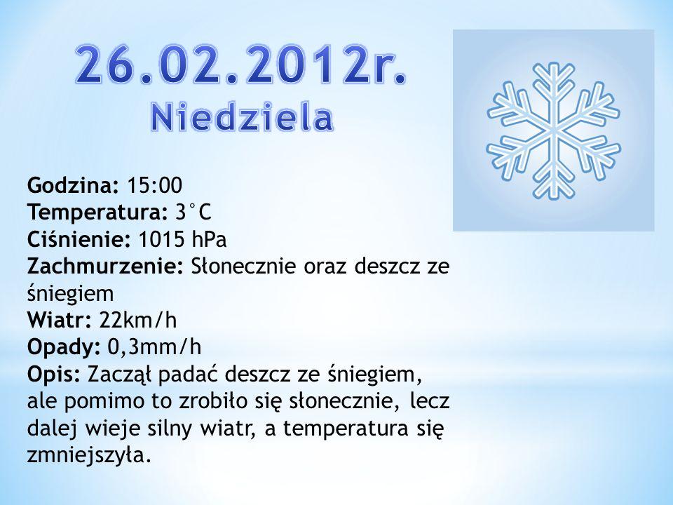 Godzina: 14:00 Temperatura: 1 °C Ciśnienie: 1023 hPa Zachmurzenie: Umiarkowane i małe opady śniegu Wiatr: 17km/h Opady: 0,1mm/h Opis: Temperatura znów się zmniejszyła i jest chłodniej niż wcześniej, ale pojawiło się zachmurzenie umiarkowane i małe opady śniegu oraz deszczu.