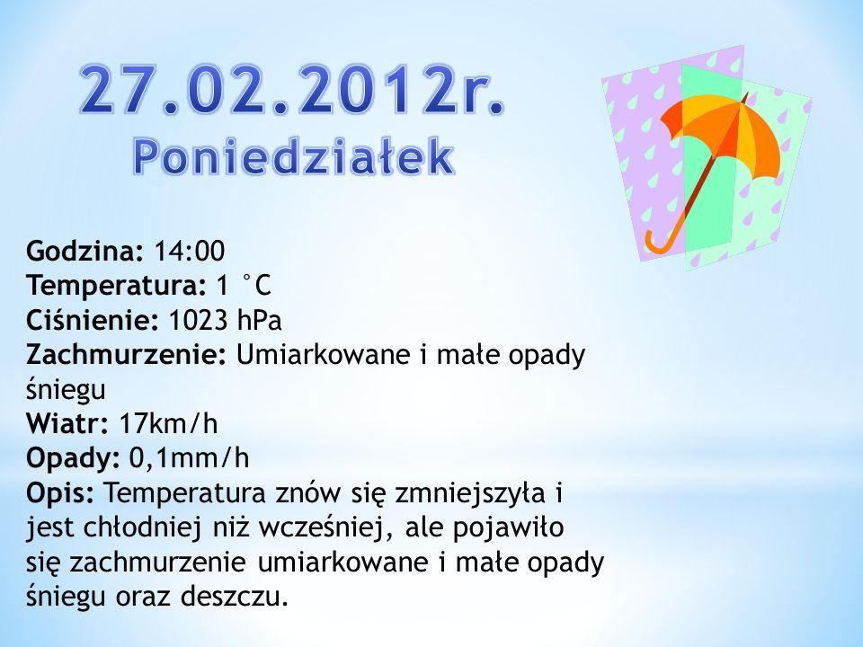 Godzina: 14:00 Temperatura: 1 °C Ciśnienie: 1023 hPa Zachmurzenie: Umiarkowane i małe opady śniegu Wiatr: 17km/h Opady: 0,1mm/h Opis: Temperatura znów