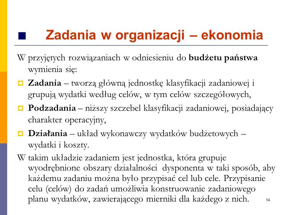 14 Zadania w organizacji – ekonomia W przyjętych rozwiązaniach w odniesieniu do budżetu państwa wymienia się: Zadania – tworzą główną jednostkę klasyf