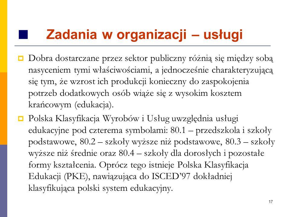 17 Zadania w organizacji – usługi Dobra dostarczane przez sektor publiczny różnią się między sobą nasyceniem tymi właściwościami, a jednocześnie chara