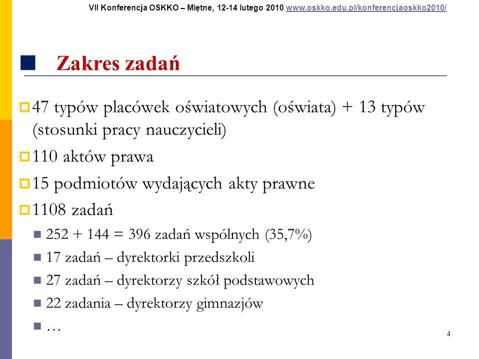 25 Uwagi o jakości prawa Ustawa o systemie oświaty: Art.