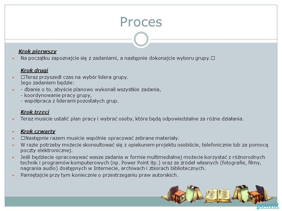 Proces Krok pierwszy Na początku zapoznajcie się z zadaniami, a następnie dokonajcie wyboru grupy. Krok drugi Teraz przyszedł czas na wybór lidera gru