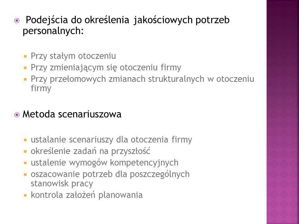 Ilona Goczał Aneta Opyrchał Natalia Pilipczuk Natalia Martynek Tomasz Milewski Aleksandra Matyga Kinga Staszel