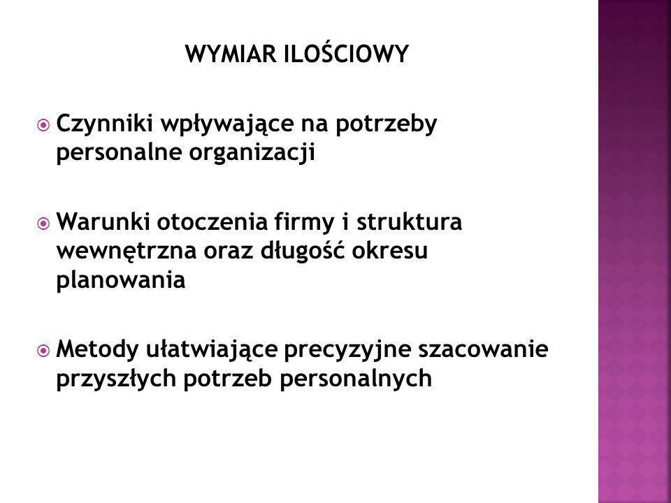Recepcjonistka - opis stanowiska 1.Odpowiedzialność i zakres obowiązków.