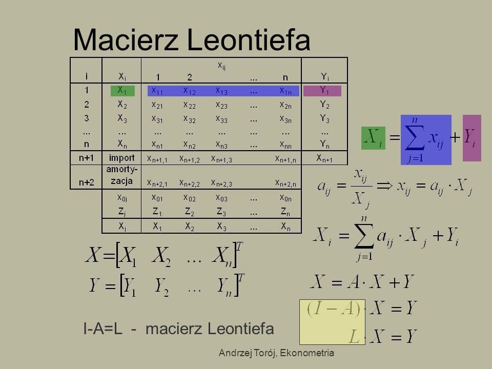 Andrzej Torój, Ekonometria Macierz Leontiefa I-A=L - macierz Leontiefa
