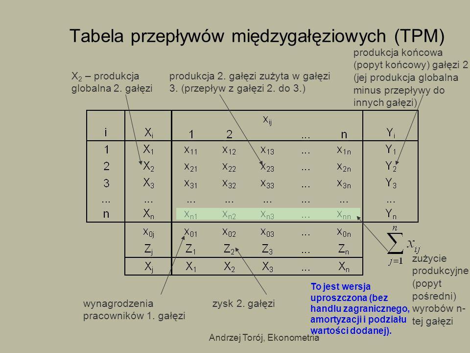 Andrzej Torój, Ekonometria Tabela przepływów międzygałęziowych (TPM) X 2 – produkcja globalna 2. gałęzi produkcja 2. gałęzi zużyta w gałęzi 3. (przepł