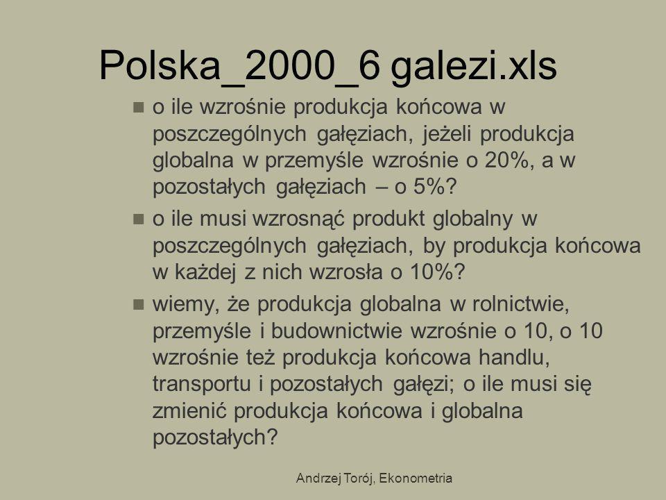 Andrzej Torój, Ekonometria Polska_2000_6 galezi.xls o ile wzrośnie produkcja końcowa w poszczególnych gałęziach, jeżeli produkcja globalna w przemyśle