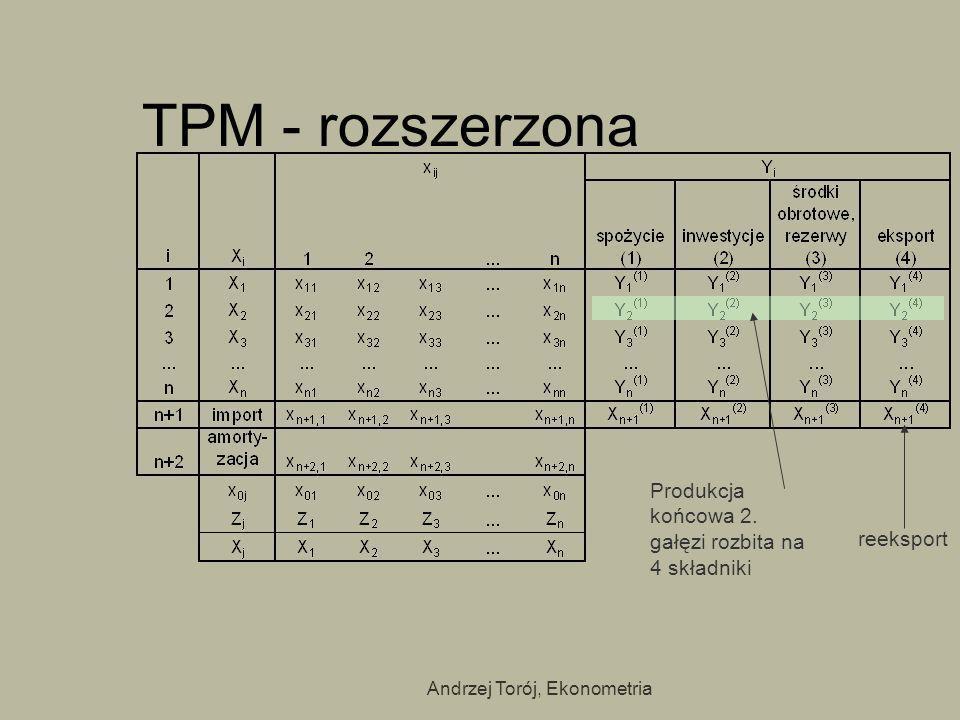 Andrzej Torój, Ekonometria TPM - rozszerzona Produkcja końcowa 2. gałęzi rozbita na 4 składniki reeksport