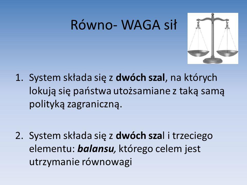 Równo- WAGA sił 1.System składa się z dwóch szal, na których lokują się państwa utożsamiane z taką samą polityką zagraniczną.