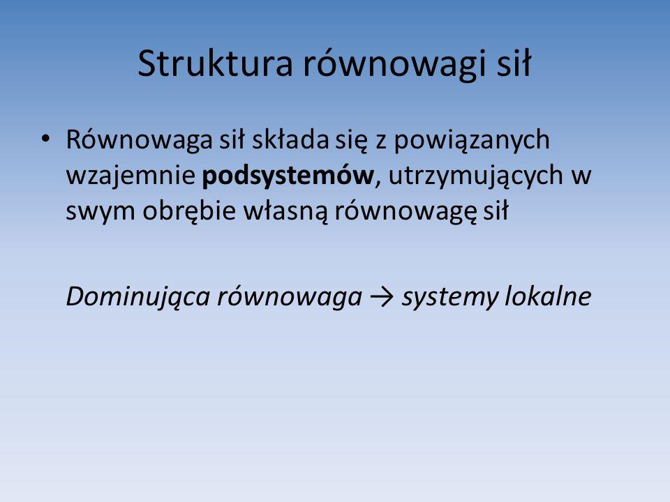 Struktura równowagi sił Równowaga sił składa się z powiązanych wzajemnie podsystemów, utrzymujących w swym obrębie własną równowagę sił Dominująca równowaga systemy lokalne