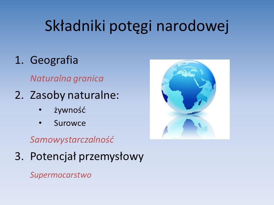 Składniki potęgi narodowej 1.Geografia Naturalna granica 2.Zasoby naturalne: żywność Surowce Samowystarczalność 3.Potencjał przemysłowy Supermocarstwo