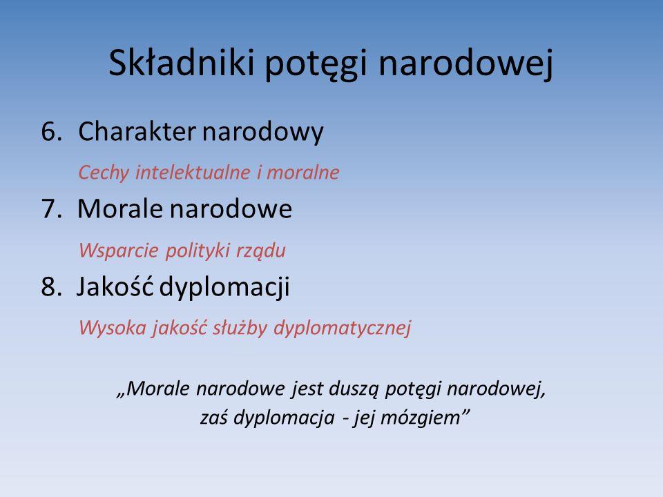 Składniki potęgi narodowej 6.Charakter narodowy Cechy intelektualne i moralne 7.
