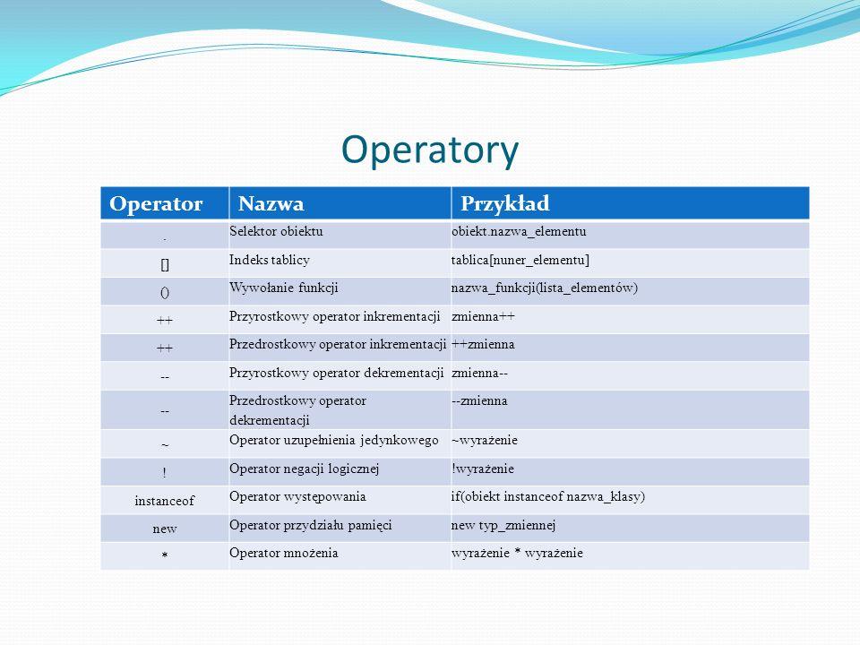 Operatory OperatorNazwaPrzykład. Selektor obiektuobiekt.nazwa_elementu [] Indeks tablicytablica[nuner_elementu] () Wywołanie funkcjinazwa_funkcji(list