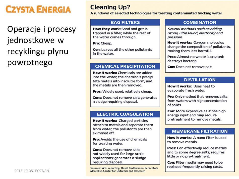Operacje i procesy jednostkowe w recyklingu płynu powrotnego 2013-10-08, POZNAŃFORUM CZYSTEJ ENERGII11