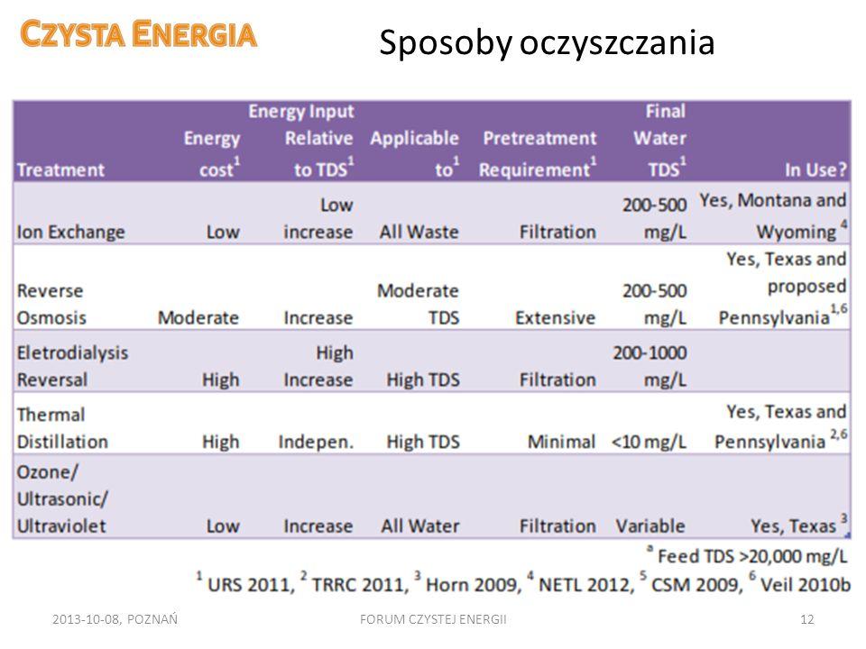 Sposoby oczyszczania 2013-10-08, POZNAŃFORUM CZYSTEJ ENERGII12