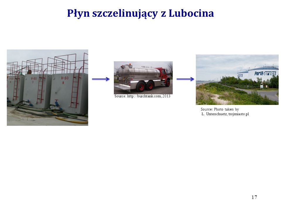 Płyn szczelinujący z Lubocina Source: Photo taken by Ł. Unterschuetz, trojmiasto.pl Source: http://burchtank.com, 2013 Source: Cleaner Fracking, CEN,