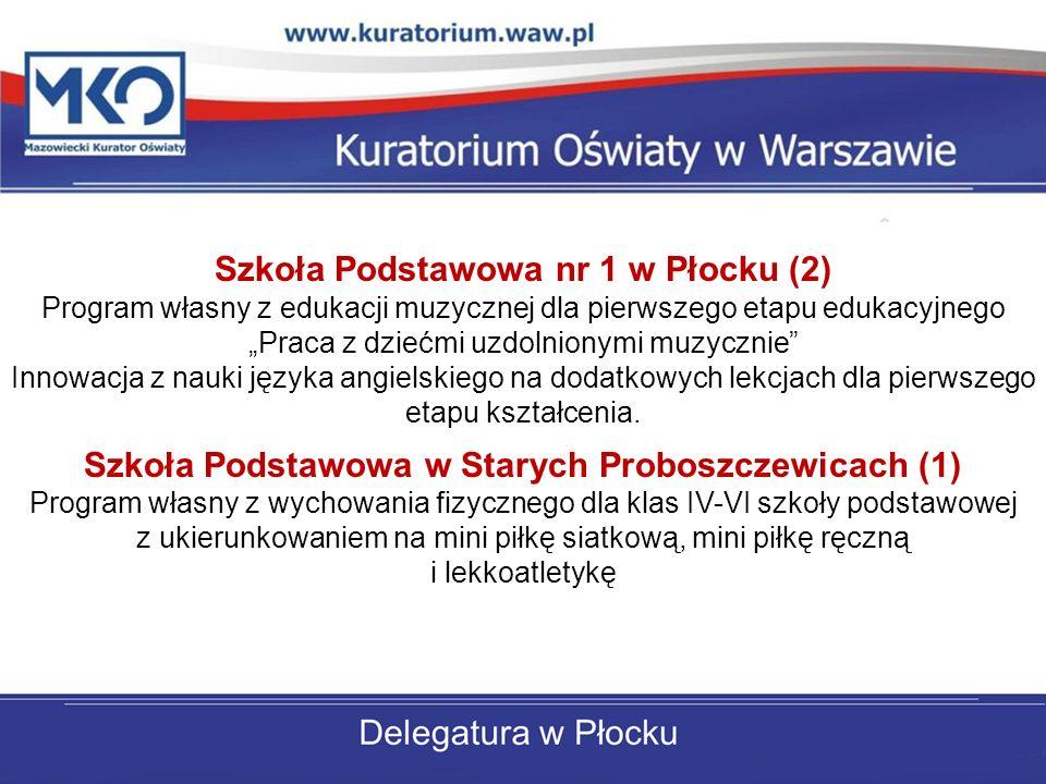 W trakcie realizacji innowacji pedagogicznych są: Szkoła Podstawowa nr 23 w Płocku (6) Szkoła Podstawowa nr 18 w Płocku (3) Szkoła Podstawowa nr 1 w Płocku (2) Szkoła Podstawowa nr 3 w Płocku (2) Szkoła Podstawowa nr 5 w Płocku (1) Szkoła Podstawowa w Cieszewie (1) Szkoła Podstawowa w Starych Proboszczewicach (1)