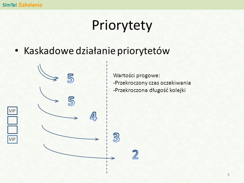 Priorytety Kaskadowe działanie priorytetów SimTel Szkolenia 8 Wartości progowe: -Przekroczony czas oczekiwania -Przekroczona długość kolejki VIP