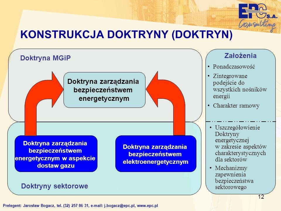 12 KONSTRUKCJA DOKTRYNY (DOKTRYN) Prelegent: Jarosław Bogacz, tel. (32) 257 86 31, e-mail: j.bogacz@epc.pl, www.epc.pl Ponadczasowość Zintegrowane pod