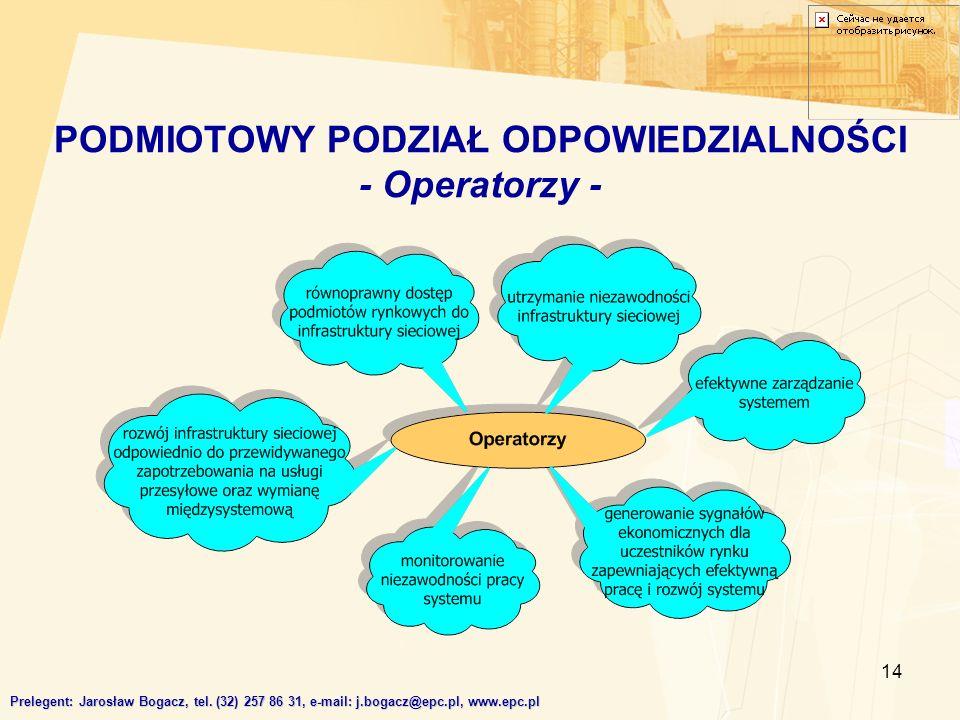 14 PODMIOTOWY PODZIAŁ ODPOWIEDZIALNOŚCI - Operatorzy - Prelegent: Jarosław Bogacz, tel. (32) 257 86 31, e-mail: j.bogacz@epc.pl, www.epc.pl