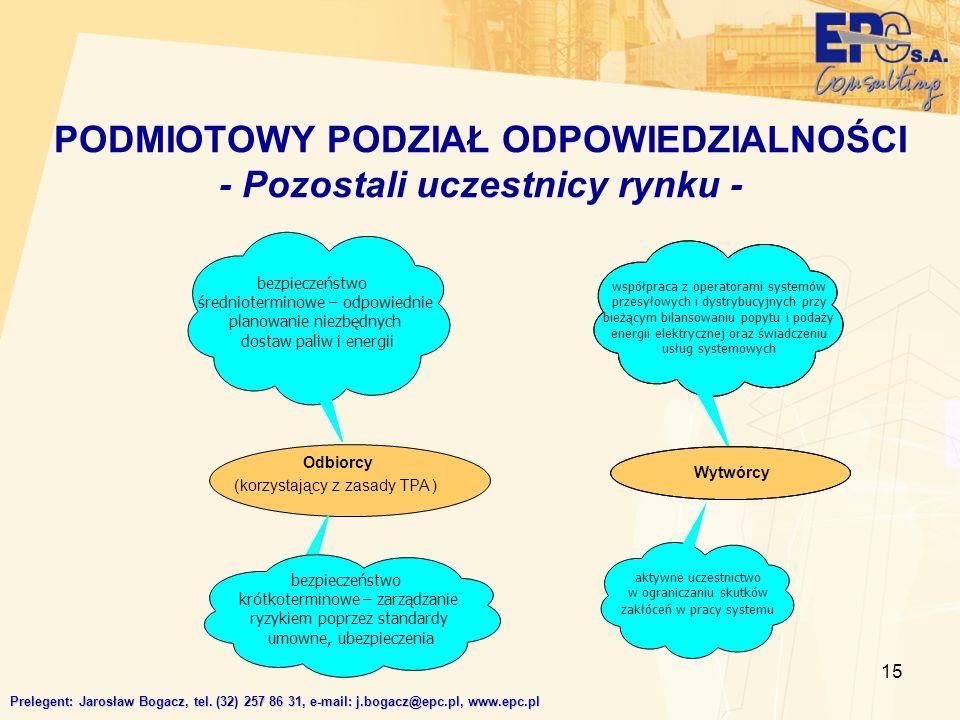 15 PODMIOTOWY PODZIAŁ ODPOWIEDZIALNOŚCI - Pozostali uczestnicy rynku - Prelegent: Jarosław Bogacz, tel. (32) 257 86 31, e-mail: j.bogacz@epc.pl, www.e