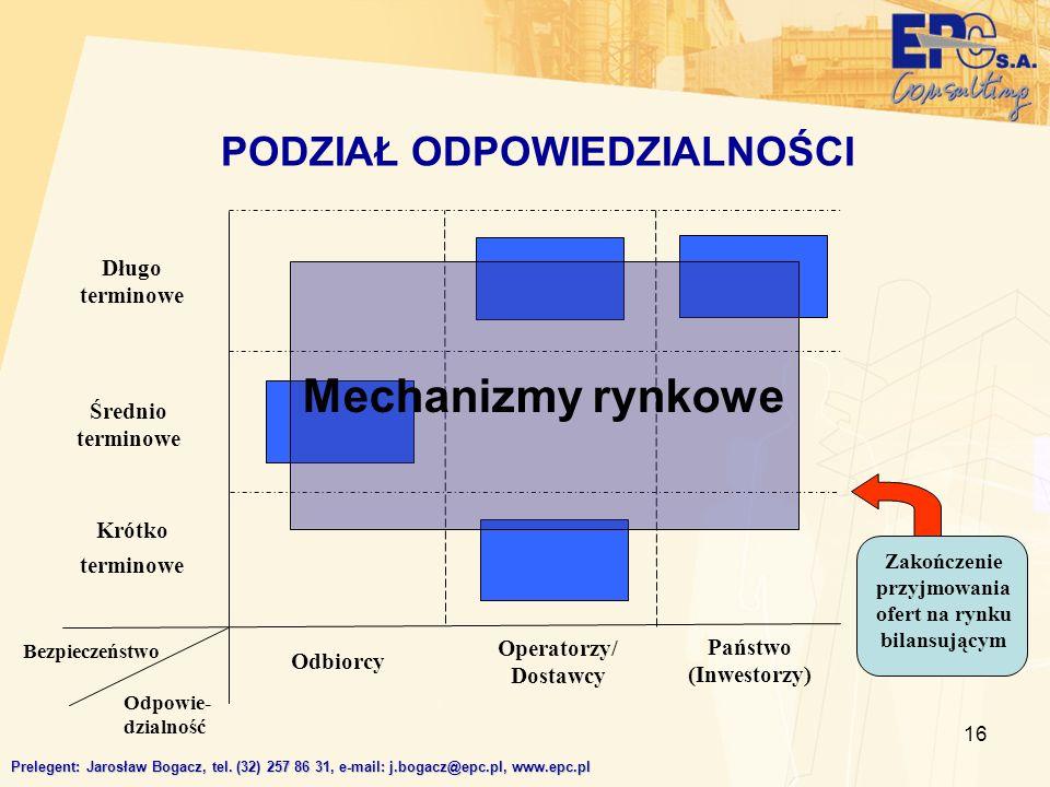 16 PODZIAŁ ODPOWIEDZIALNOŚCI Prelegent: Jarosław Bogacz, tel. (32) 257 86 31, e-mail: j.bogacz@epc.pl, www.epc.pl Odpowie- dzialność Bezpieczeństwo Śr