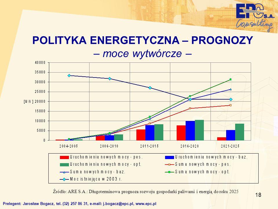 18 POLITYKA ENERGETYCZNA – PROGNOZY – moce wytwórcze – Prelegent: Jarosław Bogacz, tel. (32) 257 86 31, e-mail: j.bogacz@epc.pl, www.epc.pl Źródło: AR