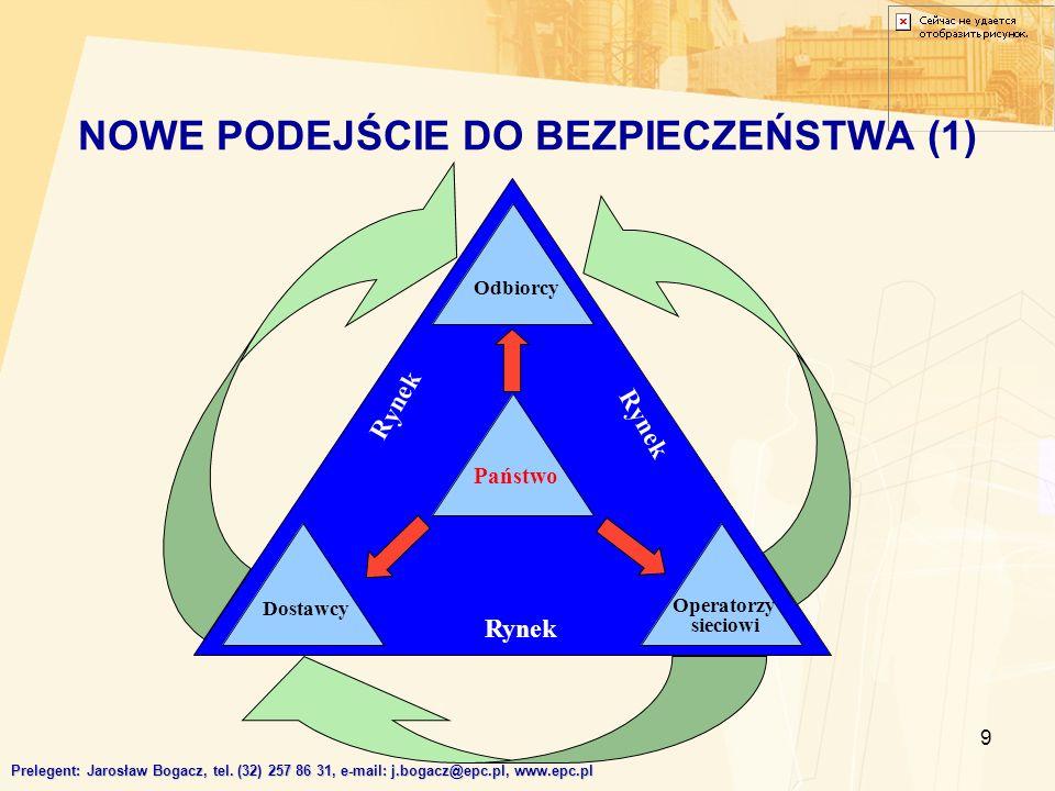 9 Prelegent: Jarosław Bogacz, tel. (32) 257 86 31, e-mail: j.bogacz@epc.pl, www.epc.pl NOWE PODEJŚCIE DO BEZPIECZEŃSTWA (1) Operatorzy sieciowi Dostaw