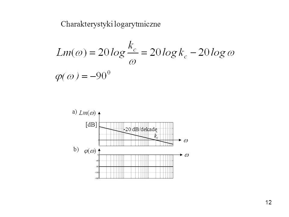 12 Charakterystyki logarytmiczne kckc Lm( ) ( ) -20 dB/dekadę a) b) [dB]