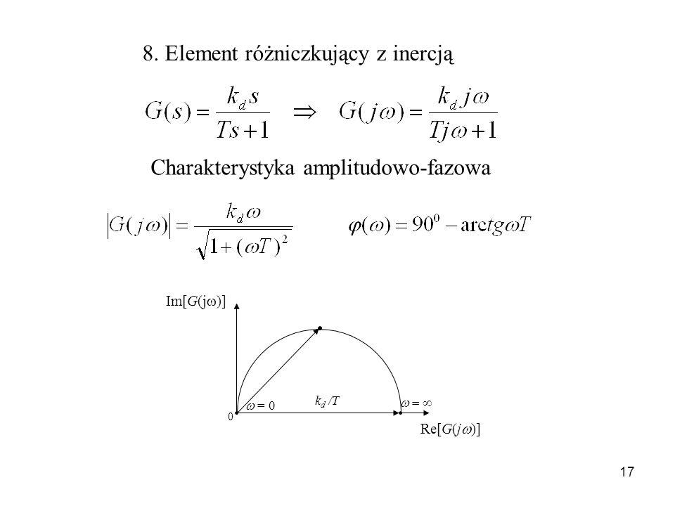 17 8. Element różniczkujący z inercją Charakterystyka amplitudowo-fazowa Im[G(j )] = 0 0 Re[G(j )] k d /T