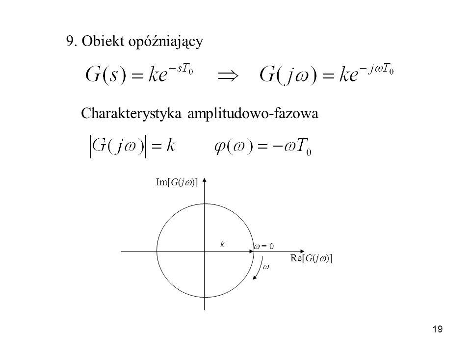 19 9. Obiekt opóźniający Re[G(j )] Im[G(j )] = 0 k Charakterystyka amplitudowo-fazowa