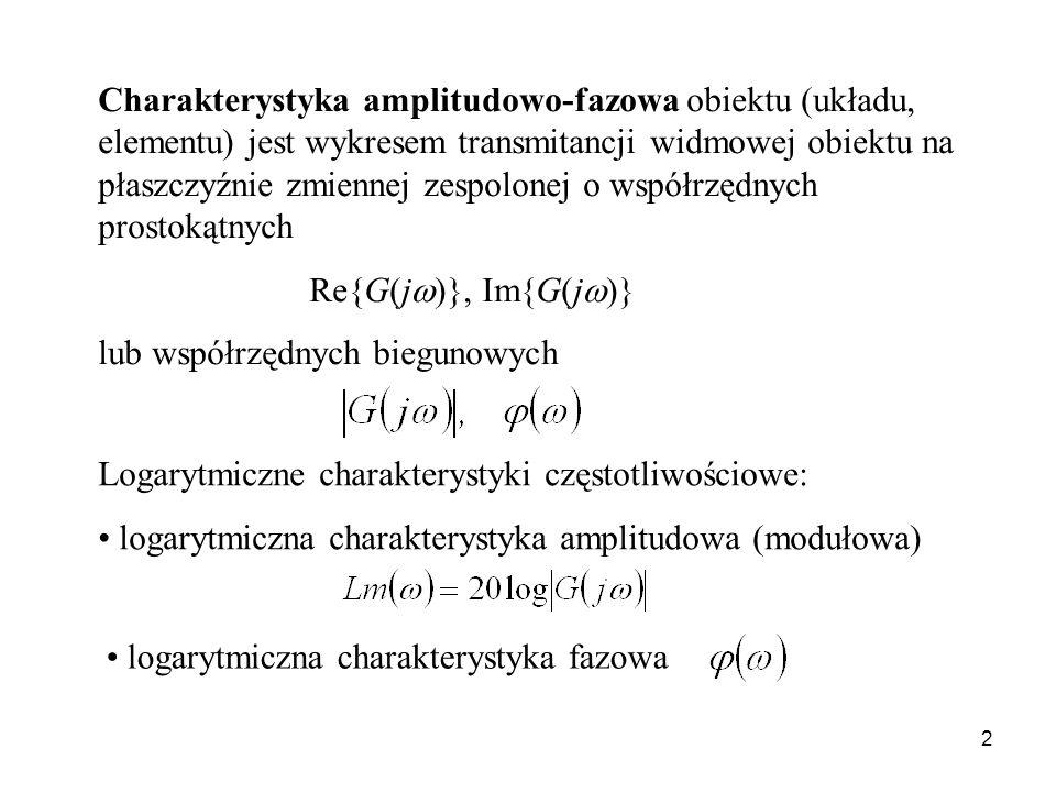 2 Charakterystyka amplitudowo-fazowa obiektu (układu, elementu) jest wykresem transmitancji widmowej obiektu na płaszczyźnie zmiennej zespolonej o wsp