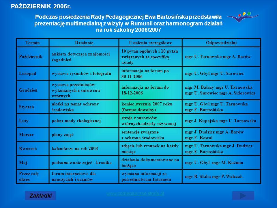 PAŹDZIERNIK 2006r. Podczas posiedzenia Rady Pedagogicznej Ewa Bartosińska przedstawiła prezentację multimedialną z wizyty w Rumunii oraz harmonogram d