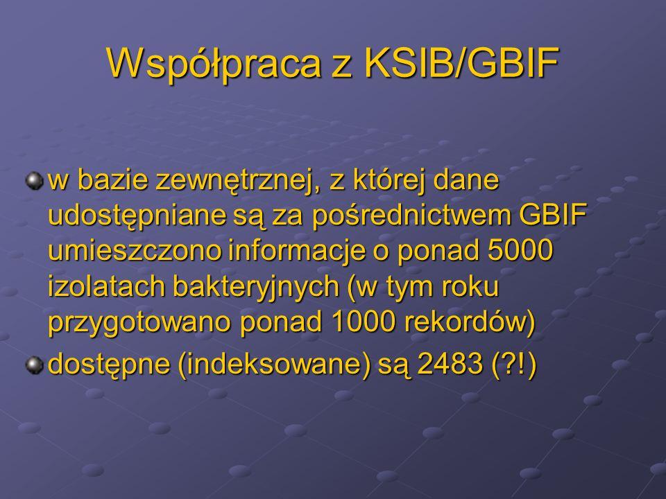 Współpraca z KSIB/GBIF w bazie zewnętrznej, z której dane udostępniane są za pośrednictwem GBIF umieszczono informacje o ponad 5000 izolatach bakteryj