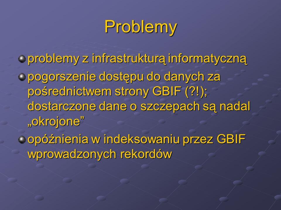 Problemy problemy z infrastrukturą informatyczną pogorszenie dostępu do danych za pośrednictwem strony GBIF (?!); dostarczone dane o szczepach są nada