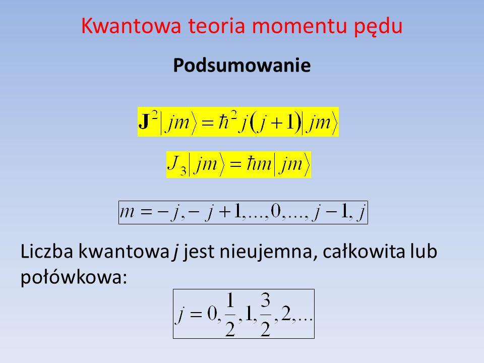 Kwantowa teoria momentu pędu Podsumowanie Liczba kwantowa j jest nieujemna, całkowita lub połówkowa: