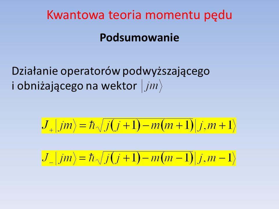 Kwantowa teoria momentu pędu Podsumowanie Działanie operatorów podwyższającego i obniżającego na wektor