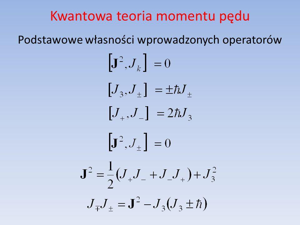 Kwantowa teoria momentu pędu Podstawowe własności wprowadzonych operatorów